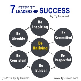 Motivation quotes 7 steps to leadership success diagram by ty howard ccuart Images
